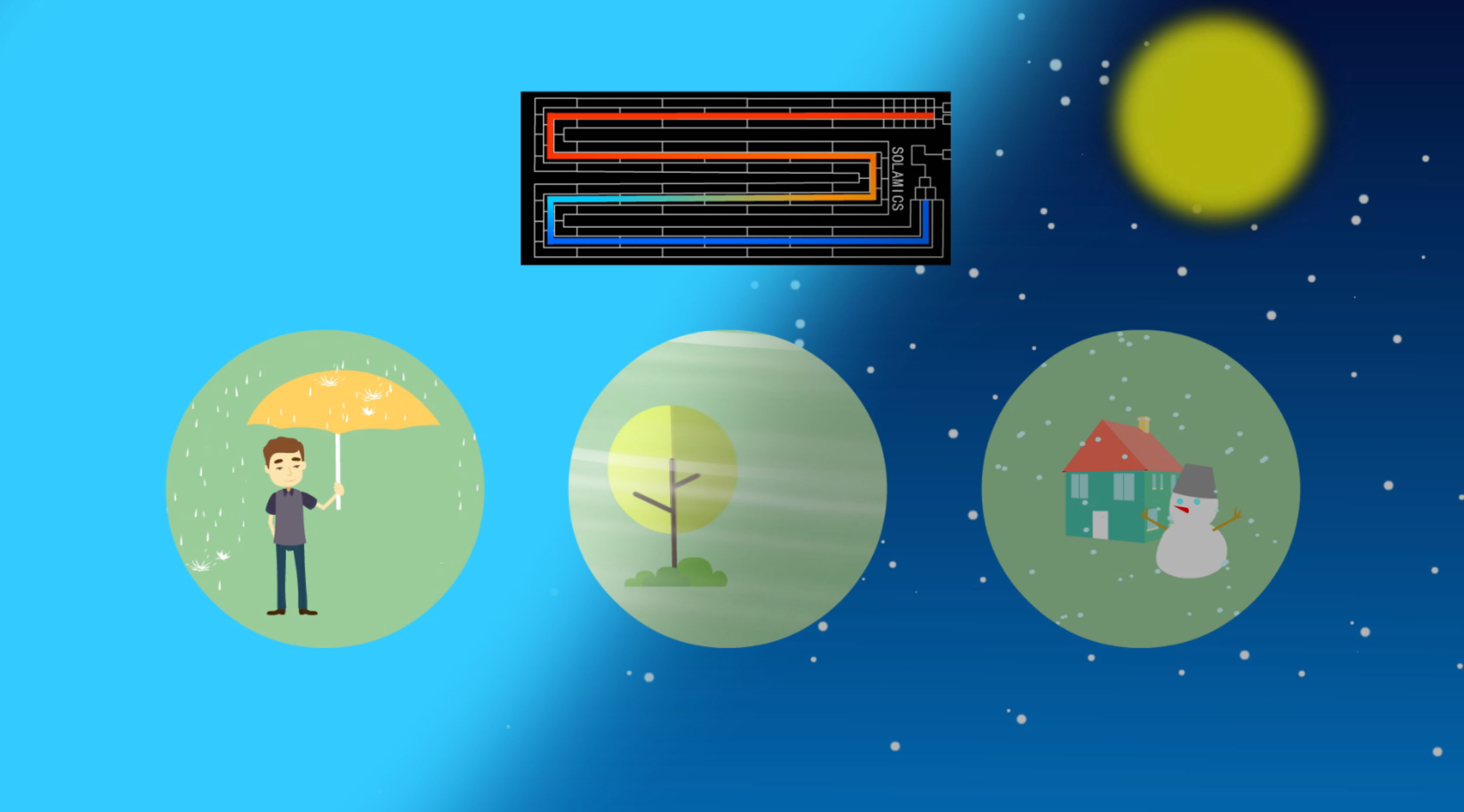 Solamics | what thermodynamic solar hot water does